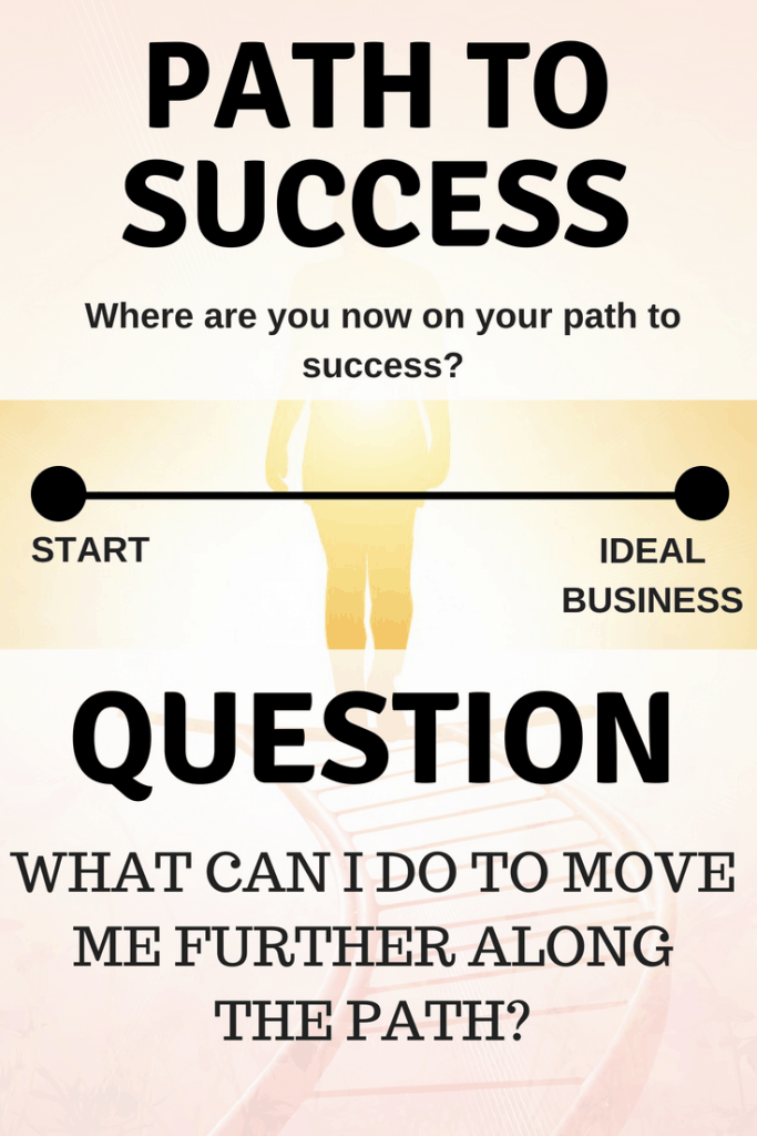 Success exercise - How to stay motivated when business is slow. Focus on the big Picture